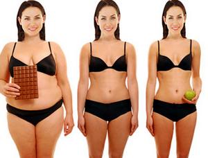 Помощь в быстром похудении