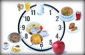 Строгая диета при обострении гастрита