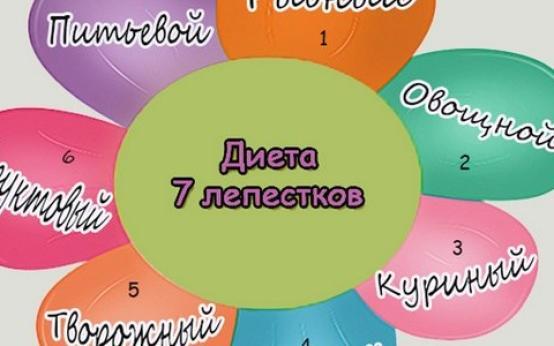 Диета 7 лепестков: подробное меню на каждый день, отзывы и результаты