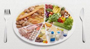 Содержание калорий в продуктах