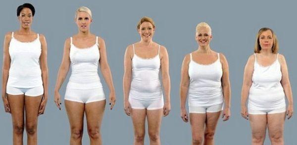 Нормальные рост и вес