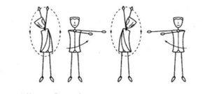 4 Нейтро-движения: описание