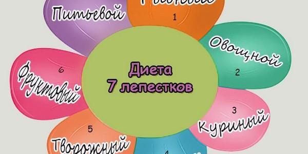Диета 7 лепестков