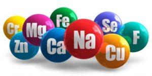 Витаминно-минеральный состав