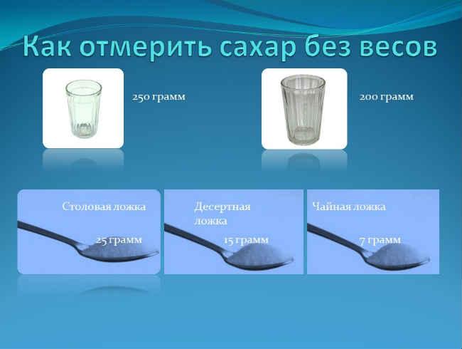 как отмерить сахар без весов