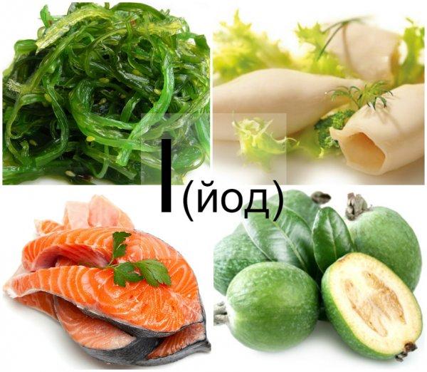 продукты питания, богатые йодом