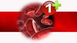 Диета по первой группе крови